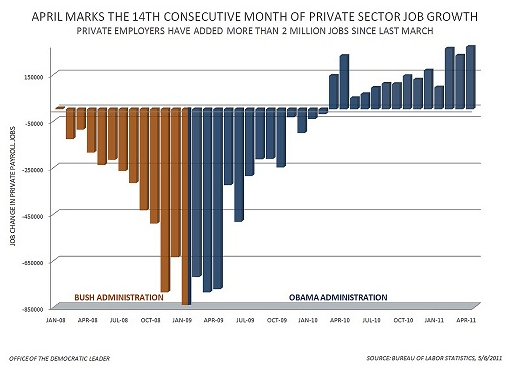 Mitt Romney Destroys Jobs. Do Not Buy The Hype